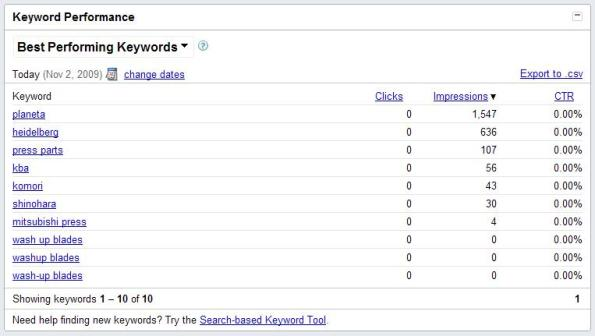 Screen shot adwords